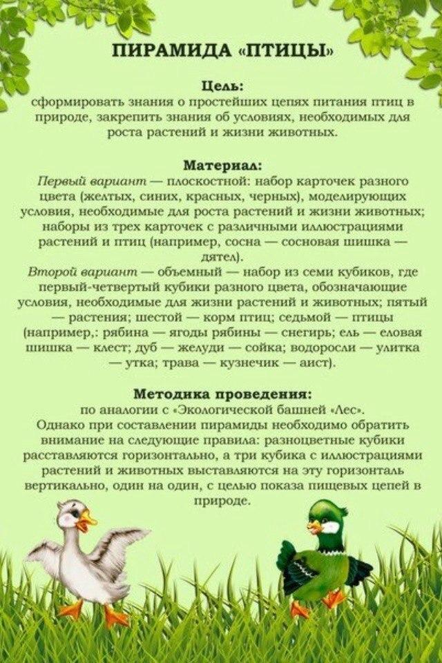твоем картинка картотека бесед по экологии про то